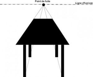 perspec-3